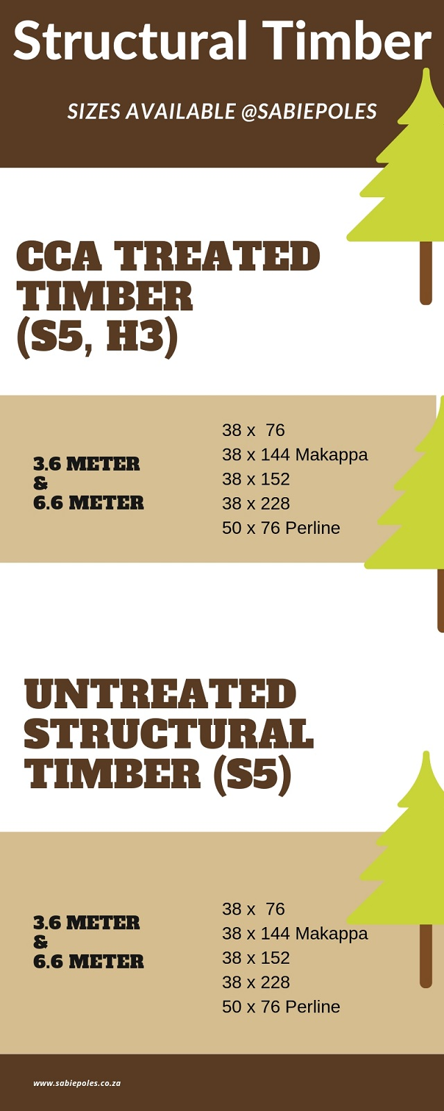CCA Treated Timber Building Materials